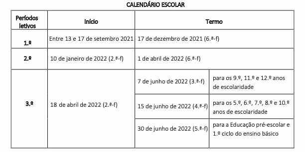 Calendário Escolar 2021-2022